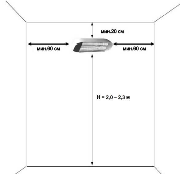 Условия установки обогревателя Heliosa 11 2000Вт