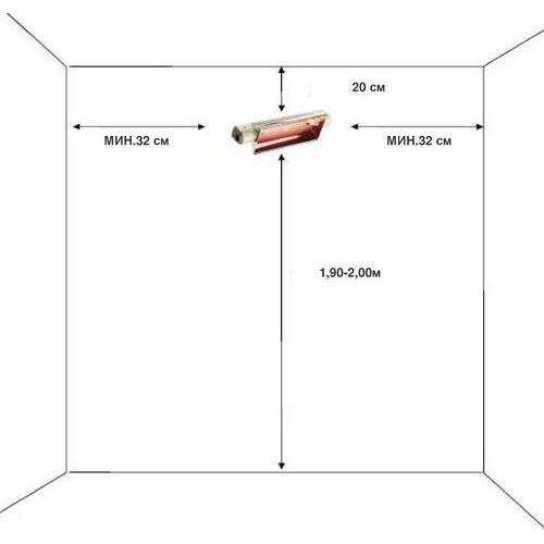 Условия установки обогревателя Heliosa 33 1300Вт