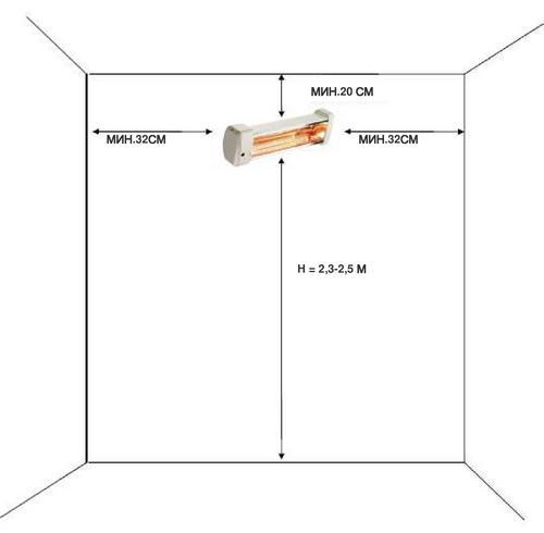 Условия установки обогревателя Heliosa 77 1500Вт c пультом