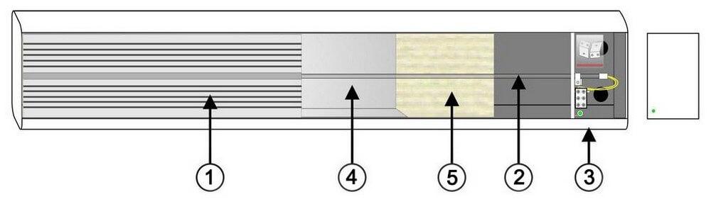 Конструкция инфракрасного электрообогревателя