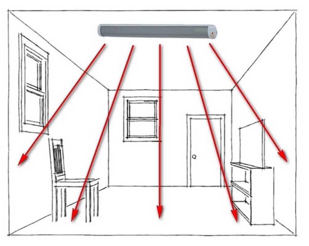 Потолочная установка инфракрасного электрообогревателя