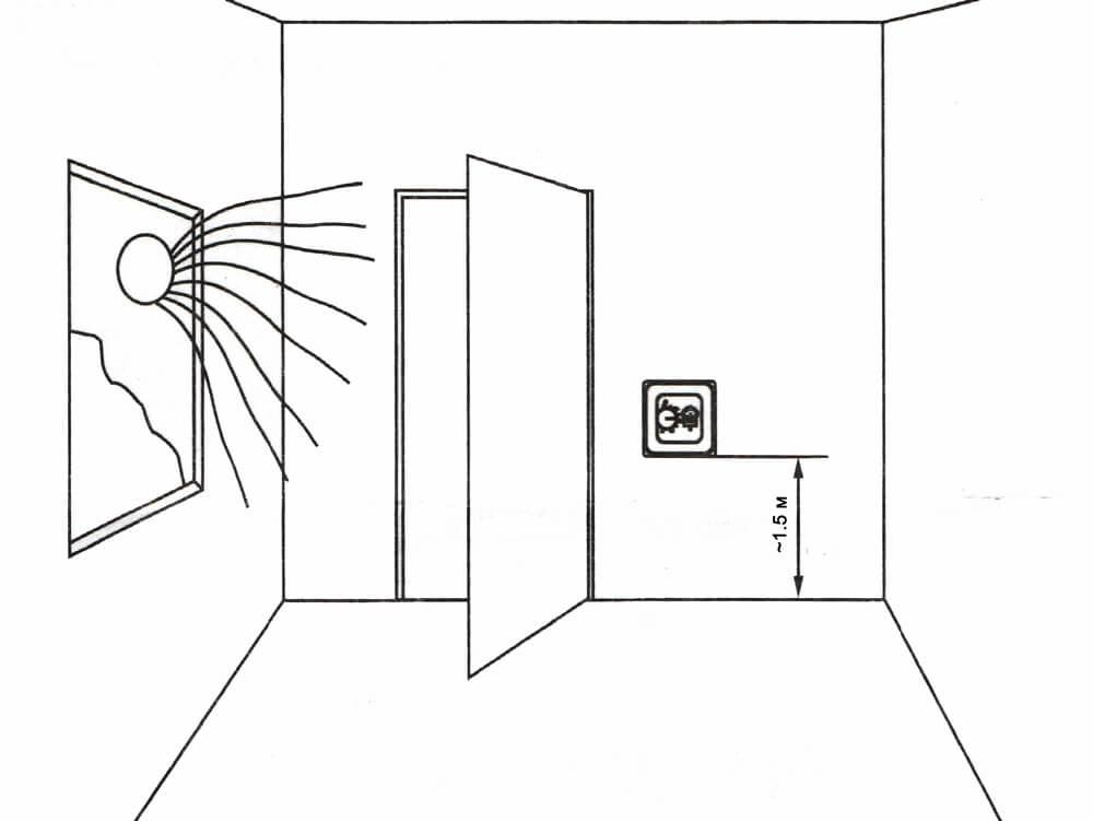 Расположения терморегулятора