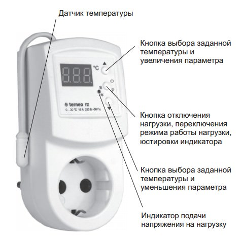 Назначение кнопок Terneo rz