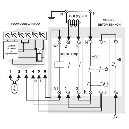 Инструкция Терморегулятор Terneo Pro - фото 9